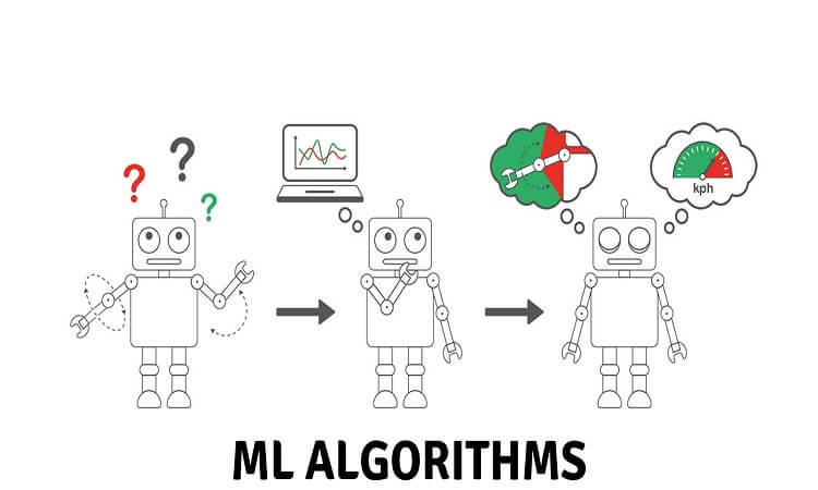 A Machine Learning Algorithms And Its Popular Four ML Algorithms