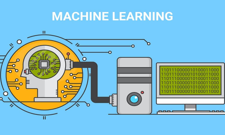 What is machine learning Algorithms