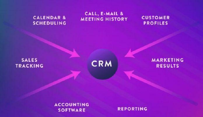 Customer Relationship Management System For Organization