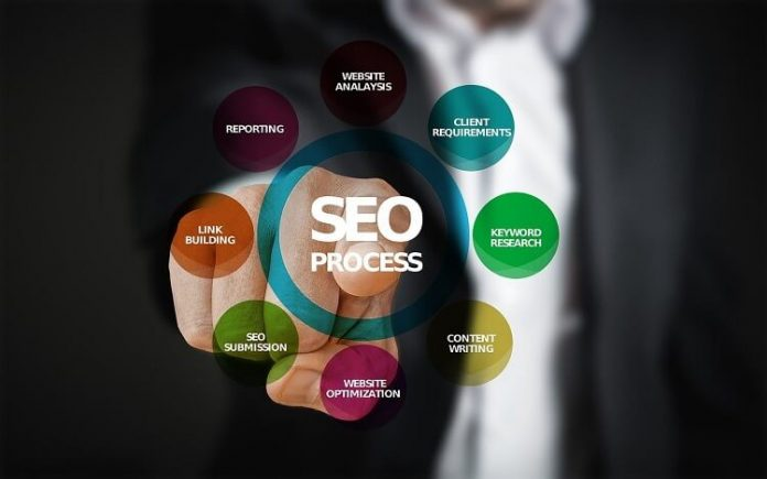 Best SEO Tools for Expose SEO Content Strategies