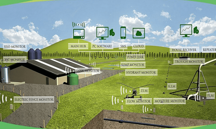 How the Adoption of Technologies in Agriculture can Add Value